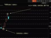 学会了这个技巧,一眼看穿股市涨跌规律!