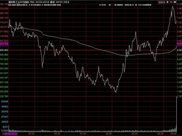 本周证监会未核发IPO引关注;北上资金抄底痕迹明显,下周反弹?