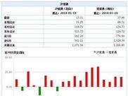 奇怪,2.8亿资金抢筹这只周期股,但股价还在跌!股票
