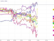 2.20机构挂单汇总 | 美元的涨势能持久吗?