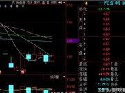 股市中低吸绝技,一字跌停反弹买入法,你掌握了吗?