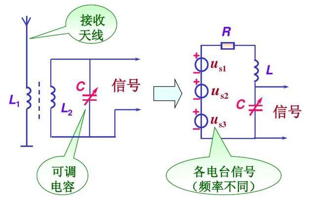 lc并联电路(同串联谐振电路一样,lc并联谐振是其特例)