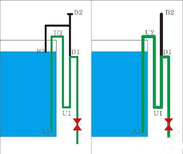 底滤专题一:鱼缸底滤的工作原理及分类