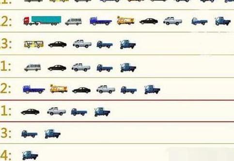 C1驾照和C2驾照有何区别?原来问题在这,驾校