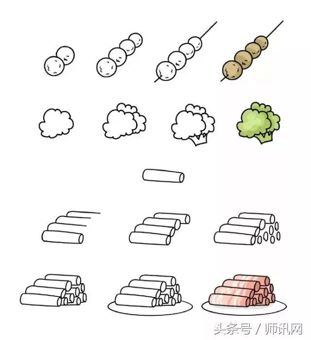 幼儿园儿童食物简笔画:宝宝吃火锅,你吃火锅底料!(步骤详解)