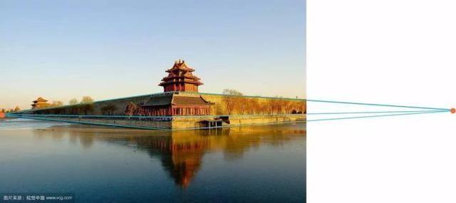 透视图的画面与墙面平行,与地面垂直 即两个消失点的中心透视画法.