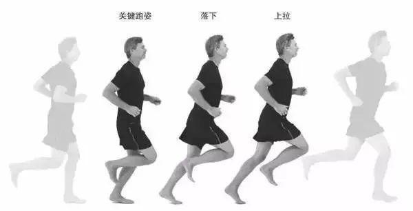 正确的跑步姿势有3个要点