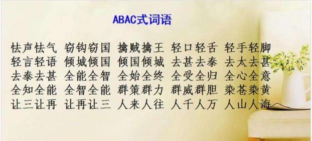 语文ABB ABAB ABCC ABAC词汇大全 背熟,不用上补习班,也能次次100图片