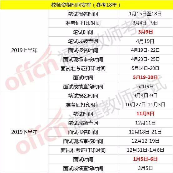 2019教招+教资全年考试时间安排表
