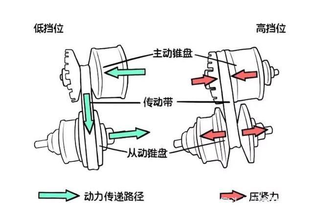 5f27e变速箱电路图