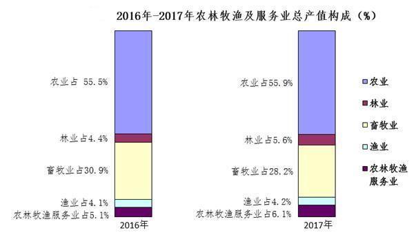 南宁市2017年经济总量_南宁市经济适用房照片
