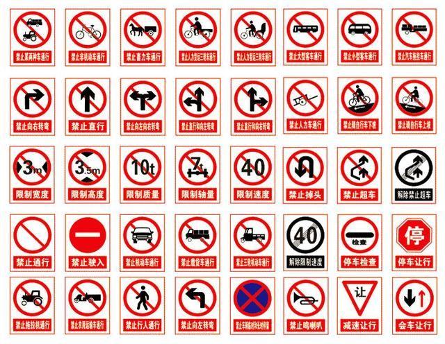 生活资讯_日常生活中各种交通标志牌大全_【快资讯】