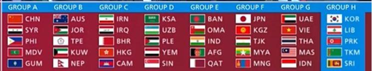 世预赛亚洲区40强抽签结果出炉!国足抽中上签