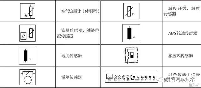 5.宝马车系汽车电路识读释例