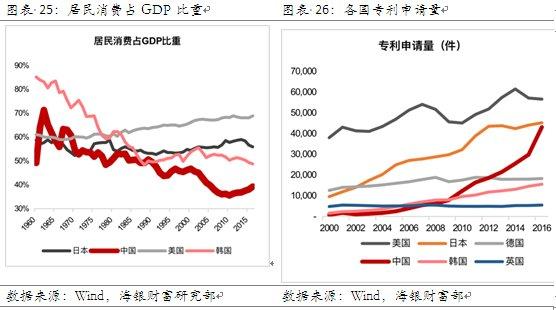 1976年美国gdp是多少_200年美国增长之路,中国人均GDP相当于美国的1976年