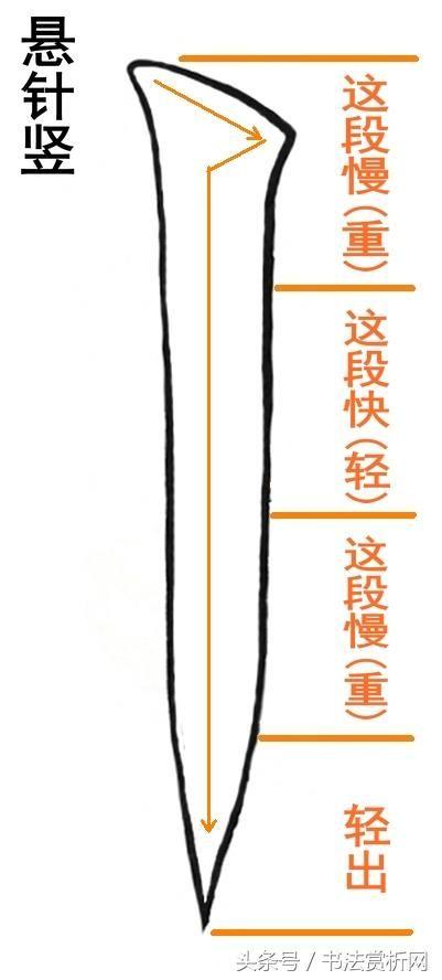 水墨笔画悬针竖素材