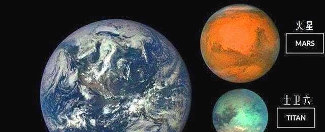 太阳系八大行星,为什么唯独地球上的水这么多?看完后恍然大悟