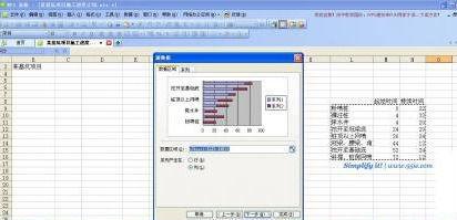 在WPS表格中制作进度计划横道图的具体方法