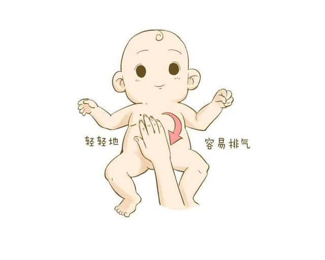 按摩法:双手涂抹抚触油,温柔的帮助宝宝呈顺时针方向按摩小肚子.