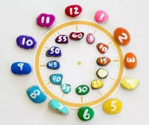 出时间或说个时间让孩子动手摆出来 准备材料:时钟 卡纸 剪刀 制作