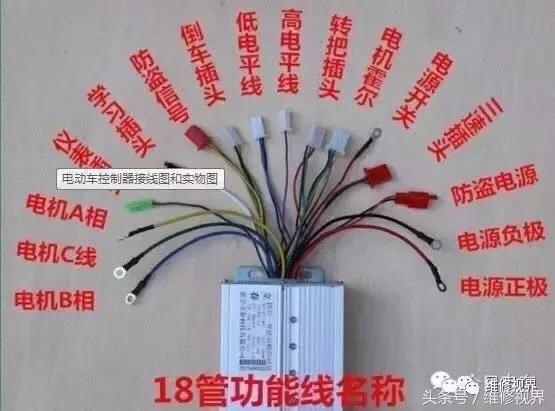 控制器线路图 控制器接线方法: 第一步:明确电源正负极,和电门锁线。 把万用表打直流档上,再把万用表的负极黑线接在电池的负极上,然后用万用表的正极红线一个一个量,有电压的是正极稍微比电源电压高点、无电压的是负极。 第二步:连接电源线和电门锁线。 控制器电源线粗红色的是正极,粗黑色的是负极。接好后打开钥匙,再量量电源电压和电门锁线的电压是不是正常,然后在分别量转把线的电源电压5V左右红黑线,霍尔线的电源电压5V左右红黑线别忘了万用表打到直流档上。 第三步:电压正常对接白色学习线。 若反转拔开在对接一次,电