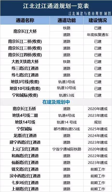 s11号线路线图流出 南京北站将直达禄口机场!