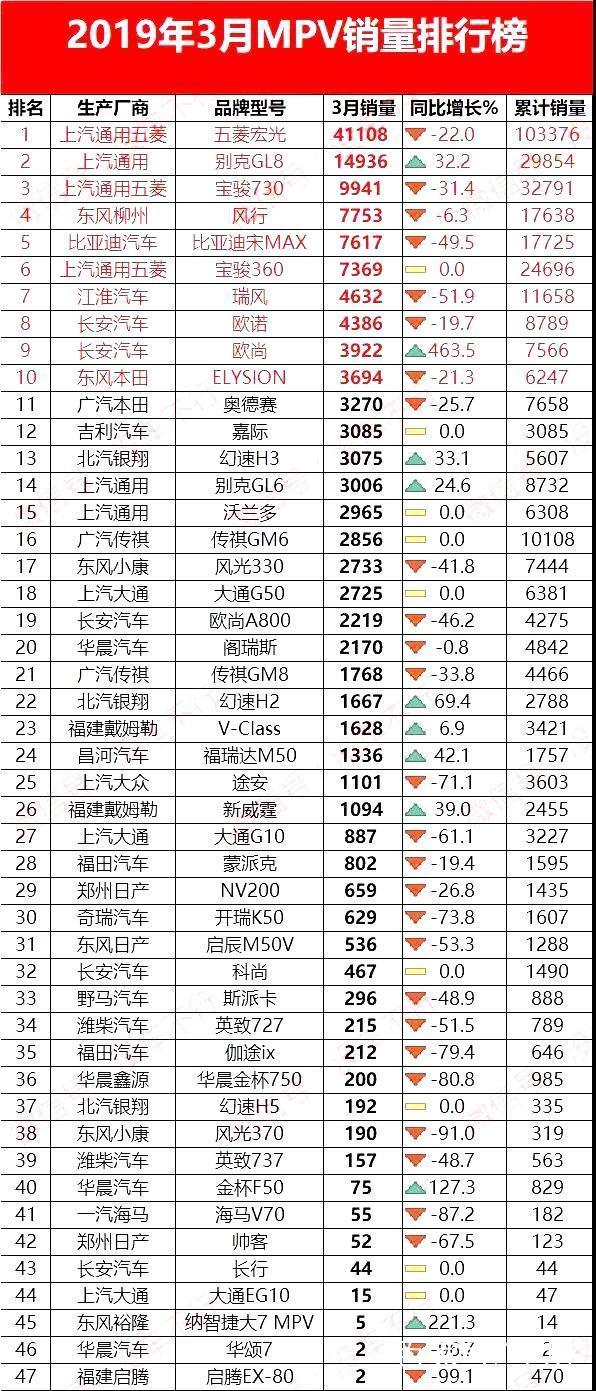 2019淘宝总销量排行榜_正在阅读:2019年所有游戏销量总排行全境封锁2荣