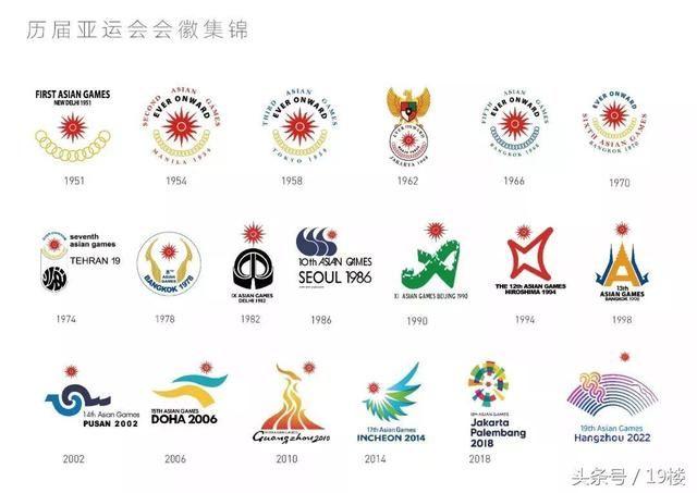 杭州2022年第19届亚运会会徽正式发布!图里竟包含这么图片
