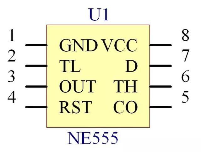 科技 正文  555定时器是一种模拟电路和数字电路相结合的中规模集成