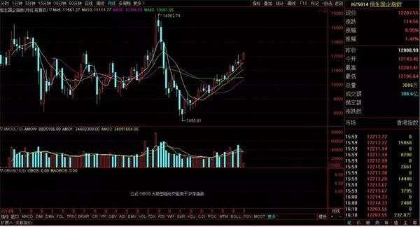 13连涨!香港恒生指数小幅收涨 离恒指历史最高点仅咫尺之遥