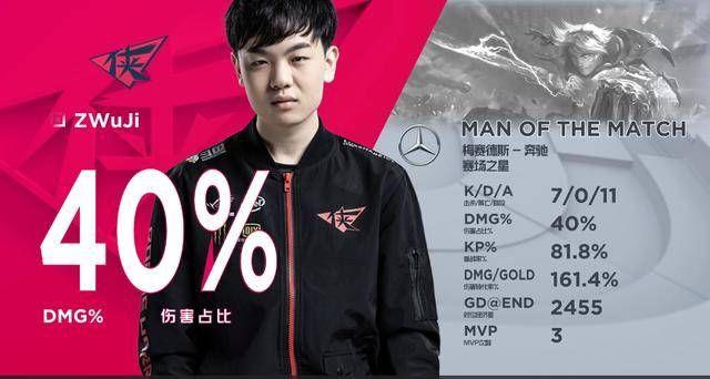 RNG惨败的罪魁祸首?台湾网友披露:RNG教练