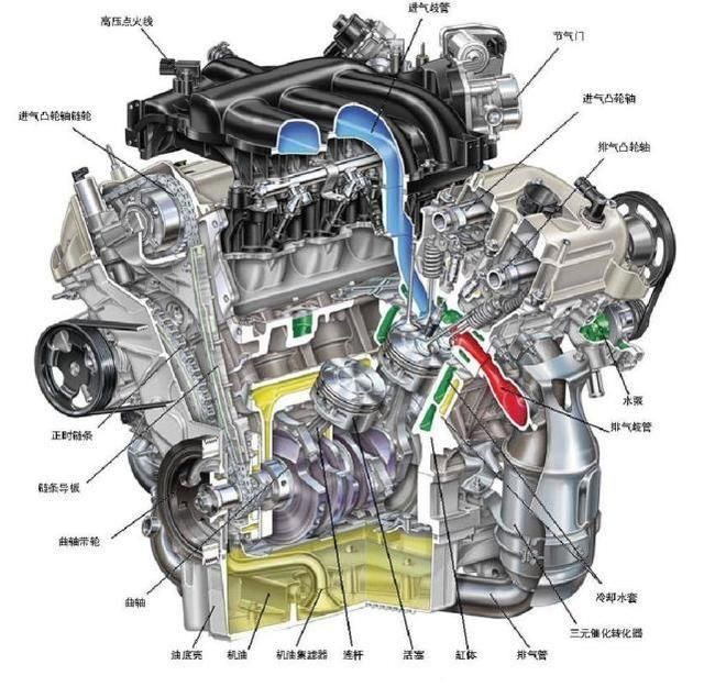 国产车企能在电动汽车的发动机上弯道超车吗?