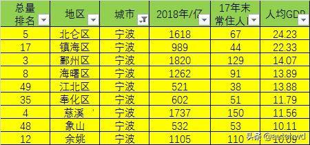 浙江省人均gdp_浙江省地图