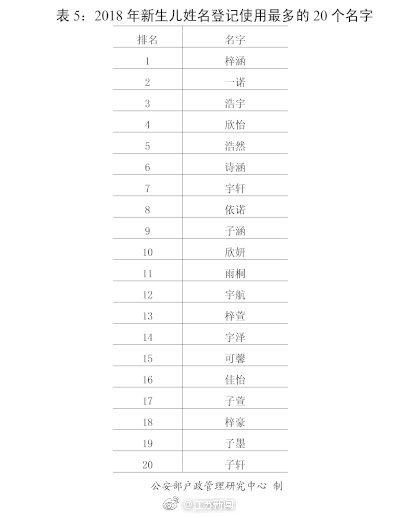 李姓人口数量_中华36大姓氏起源 你的始祖会是谁