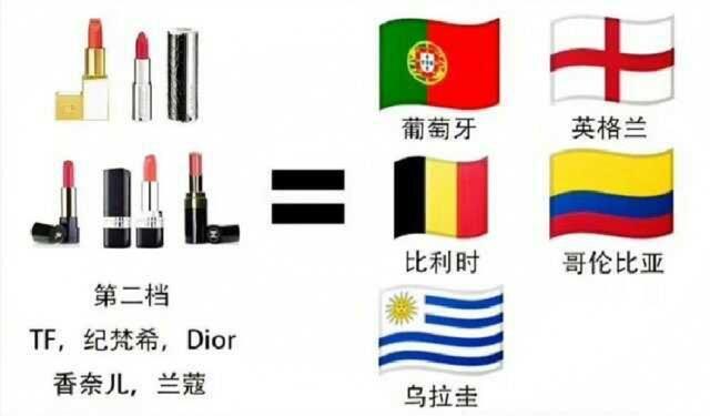 伪球迷的世界杯!口红VS国旗
