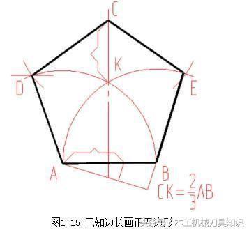 木工作图技巧:五边形和五角星以及六边形的画法