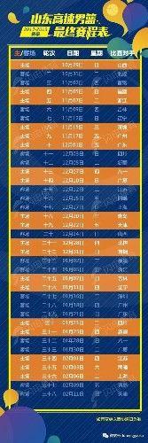 山东高速男篮新赛季CBA最终版赛程出炉,首战