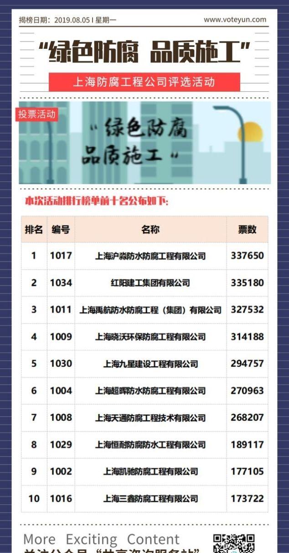 """「排名公布」""""绿色防腐,品质施工""""上海防腐工程公司评选活动"""