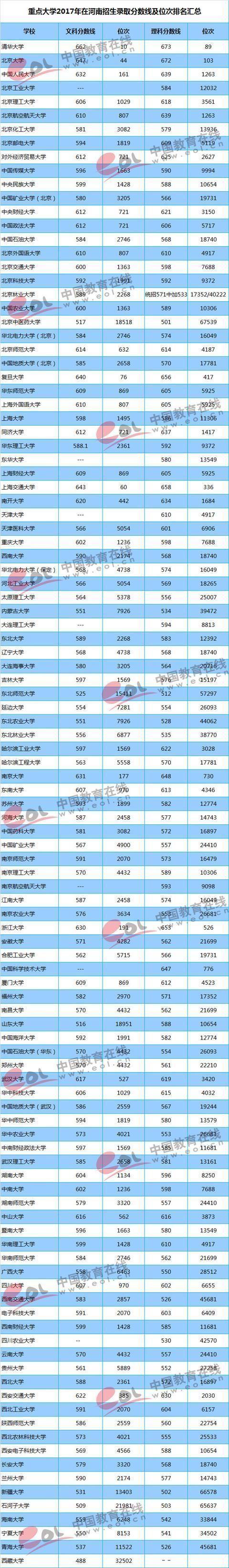 江苏省属重点大学_上海有哪些重点大学?录取分数多少-大学升学入学院校信息
