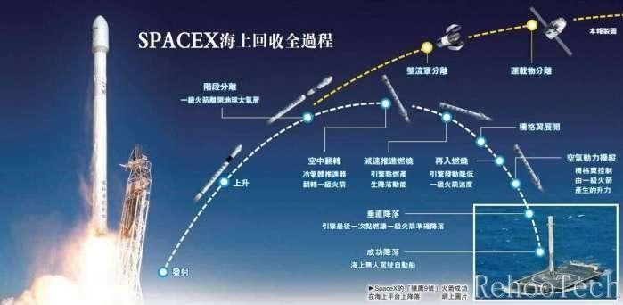 波音放话要打败SpaceX登陆火星_马斯克回应你行你上