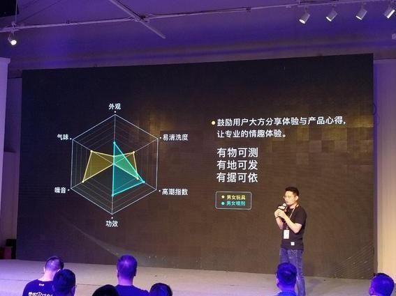他趣完善情趣智IoT产品明年启动意境平台链条种情趣_是是的养的图片