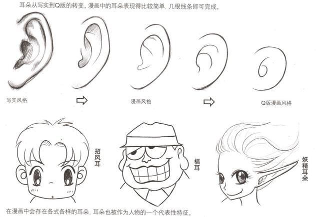 (1)写实型鼻子的画法 画写实型的鼻子时,可以将鼻子理解为一个几何体,这样能更准确地把握鼻子的结构。  (2)漫画型鼻子的画法 在漫画中,鼻子不像眼睛、嘴巴,不是表现感情的关键部分。漫画中一般都不会特别地强调鼻子,而只用简单的线条或阴影表示。下面我们会看到在漫画中存在的各种各样的鼻子。  鼻子的变化也是随着年龄的增长而变化的。年龄越小,鼻梁越短;年龄越大,鼻梁就越突出、越长。鼻梁会给人强势的感觉,所以Q版人物和小孩一般不会画鼻梁,只画出鼻头。  (3)漫画中鼻子的几种基本类型