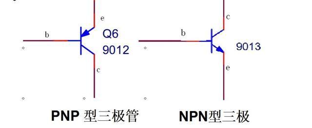 工作状态如果我们在上面这个图中,将电阻Rc换成一个灯泡,那么当基极电流为0时,集电极电流为0,灯泡灭。如果基极电流比较大时(大于流过灯泡的电流除以三极管 的放大倍数 ),三极管就饱和,相当于开关闭合,灯泡就亮了。由于控制电流只需要比灯泡电流的分之一大一点就行了,所以就可以用一个小电流来控制一个大电流的通 断。如果基极电流从0慢慢增加,那么灯泡的亮度也会随着增加(在三极管未饱和之前)。  电路组成 共射组态基本放大电路是输入信号加在基极和发射极之间,耦合电容器C1和Ce视为对交流信号短路。输出信号从集电极
