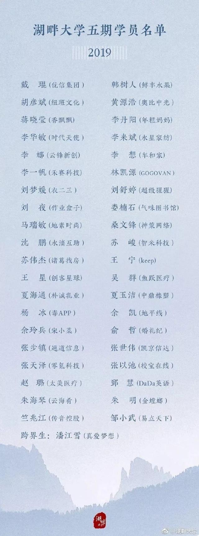 马云的湖畔大学公布新生名单,录取率仅2.93%,胡彦斌被录取