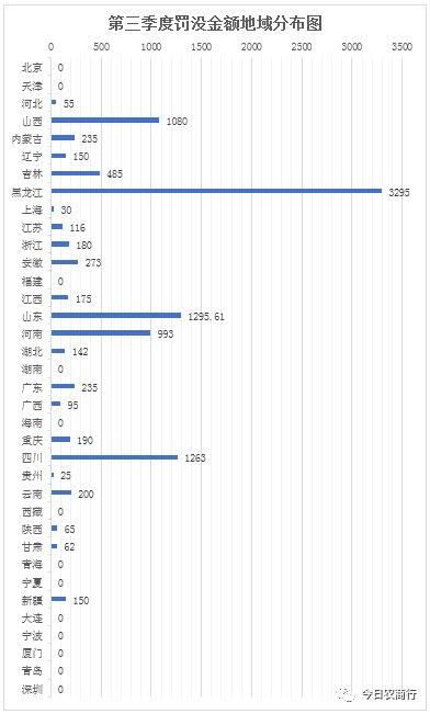 2018年前三季度银川市经济总量_宁夏银川市年前的照片