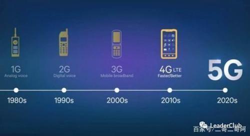 5G在商业地产中的无限想象