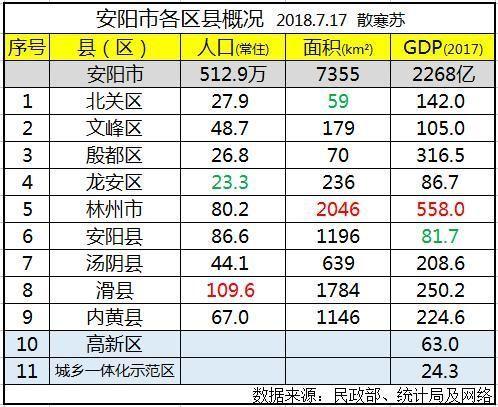 滑县gdp_2018年滑县国民经济和社会发展公报