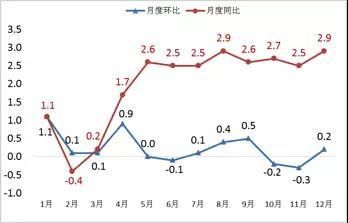 西安经济gdp总量_西安gdp比例(3)