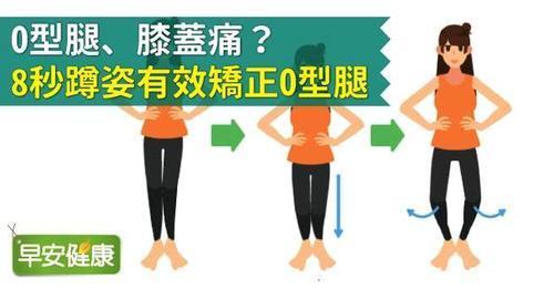 [推荐]O型腿、膝盖痛?8秒蹲姿有效矫正O型腿
