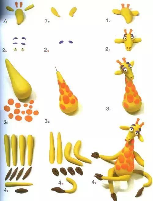 橡皮泥还可以被捏成很多其他的形状,比如英文字母,小动物,汽车,房子